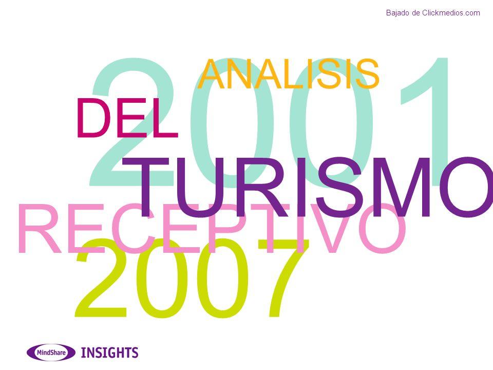 2001 ANALISIS DEL 2007 RECEPTIVO TURISMO Bajado de Clickmedios.com