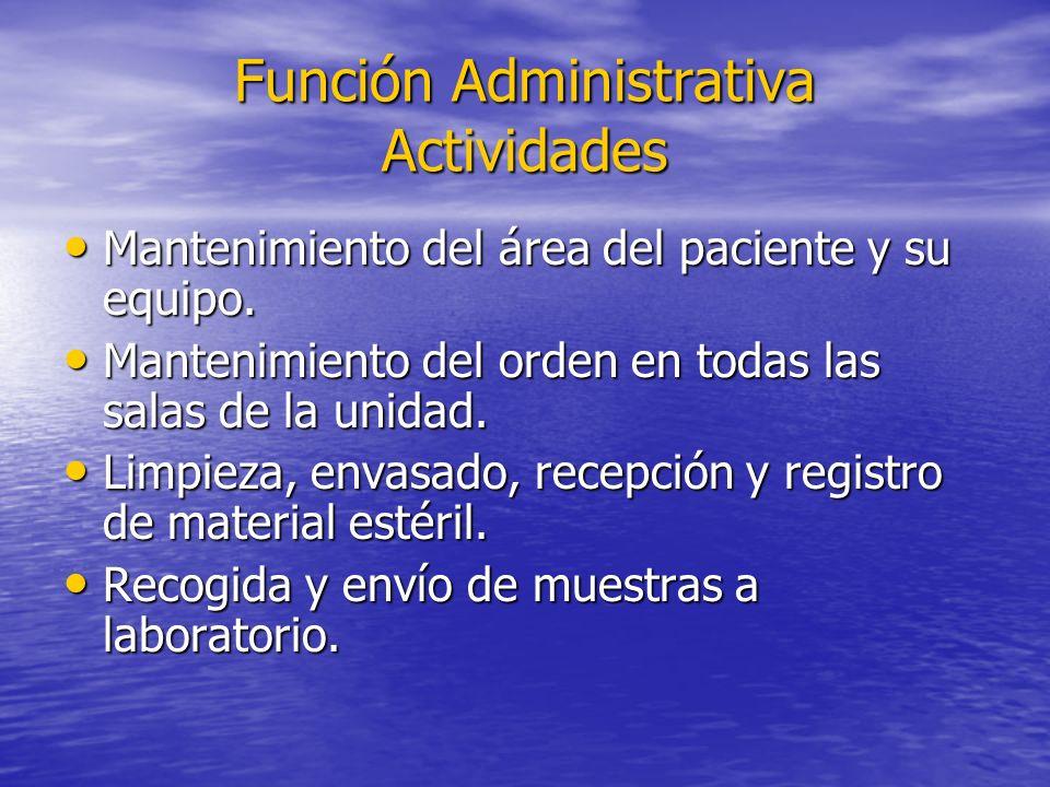 Función Administrativa Actividades Mantenimiento del área del paciente y su equipo. Mantenimiento del área del paciente y su equipo. Mantenimiento del