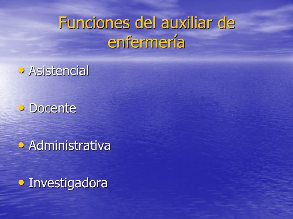 Funciones del auxiliar de enfermería Asistencial Asistencial Docente Docente Administrativa Administrativa Investigadora Investigadora