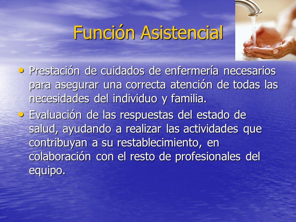 Función Asistencial Prestación de cuidados de enfermería necesarios para asegurar una correcta atención de todas las necesidades del individuo y famil
