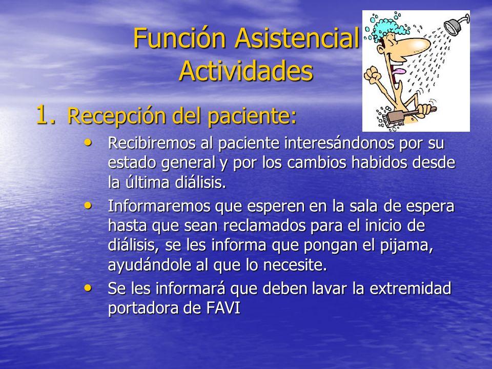Función Asistencial Actividades 1. Recepción del paciente: Recibiremos al paciente interesándonos por su estado general y por los cambios habidos desd