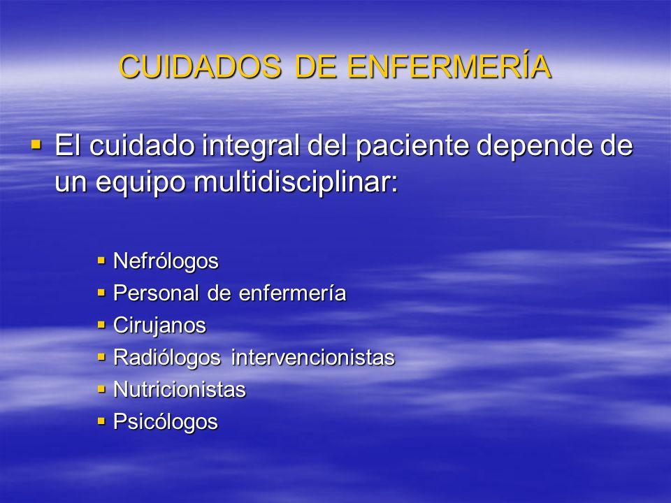 CUIDADOS DE ENFERMERÍA El papel de enfermería no puede quedar reducido a la repetición rutinaria de un procedimiento técnico.