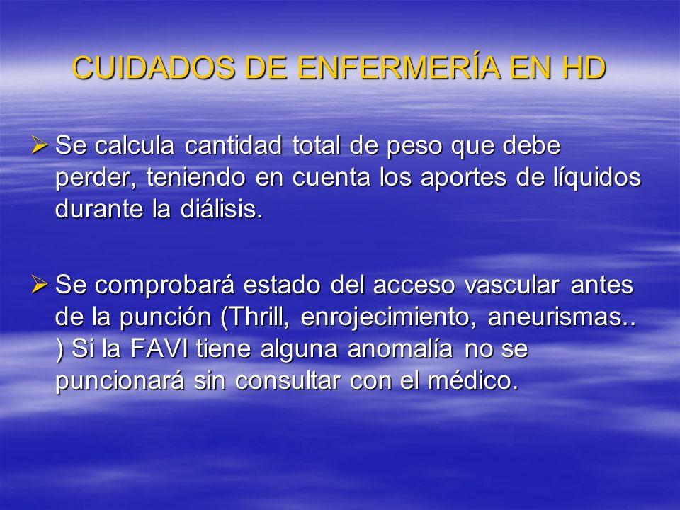 CUIDADOS DE ENFERMERÍA EN HD Desinfección del acceso vascular y punción Desinfección del acceso vascular y punción Inicio de HD programando: flujo sanguíneo, horario de la sesión Ultrafiltración total, cantidad de heparina.