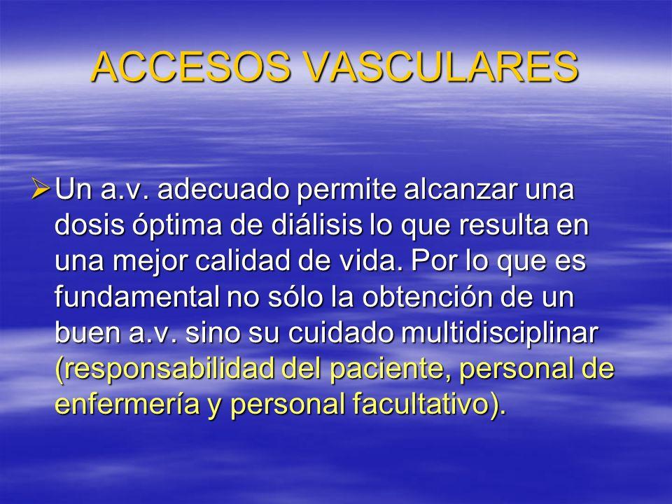ACCESOS VASCULARES TRANSITORIOS Se utilizan en IRA o en IRC cuando el paciente ya necesita HD, a la espera de FAVI o mientras se espera su maduración.