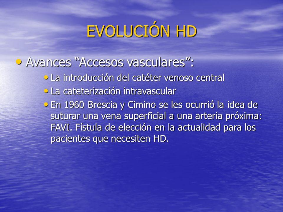 EVOLUCIÓN HD Avances Accesos vasculares: Avances Accesos vasculares: La introducción del catéter venoso central La introducción del catéter venoso cen