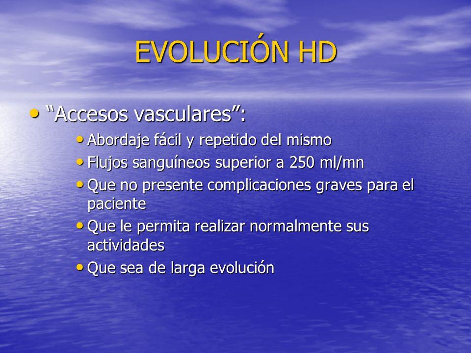 EVOLUCIÓN HD Accesos vasculares: Accesos vasculares: Abordaje fácil y repetido del mismo Abordaje fácil y repetido del mismo Flujos sanguíneos superio