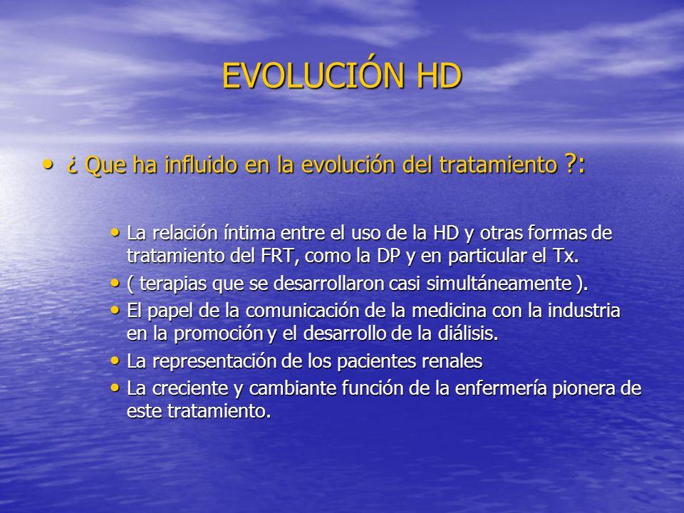EVOLUCIÓN HD ¿ Que ha influido en la evolución del tratamiento ?: ¿ Que ha influido en la evolución del tratamiento ?: La relación íntima entre el uso