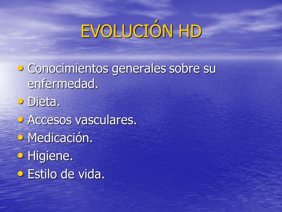 EVOLUCIÓN HD Conocimientos generales sobre su enfermedad. Conocimientos generales sobre su enfermedad. Dieta. Dieta. Accesos vasculares. Accesos vascu