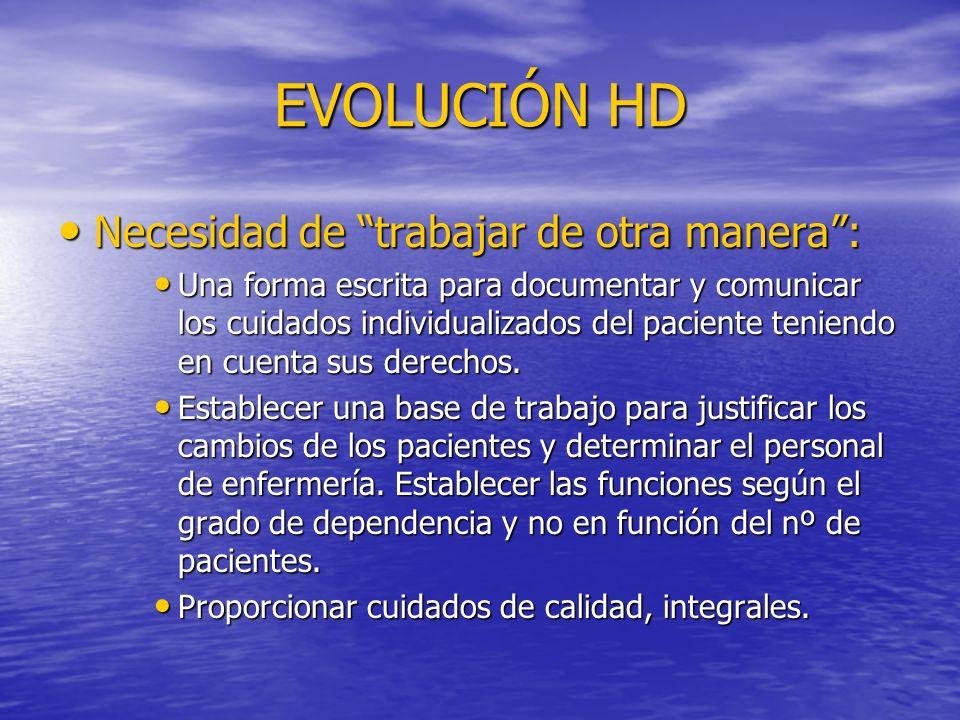 EVOLUCIÓN HD Necesidad de trabajar de otra manera: Necesidad de trabajar de otra manera: Una forma escrita para documentar y comunicar los cuidados in