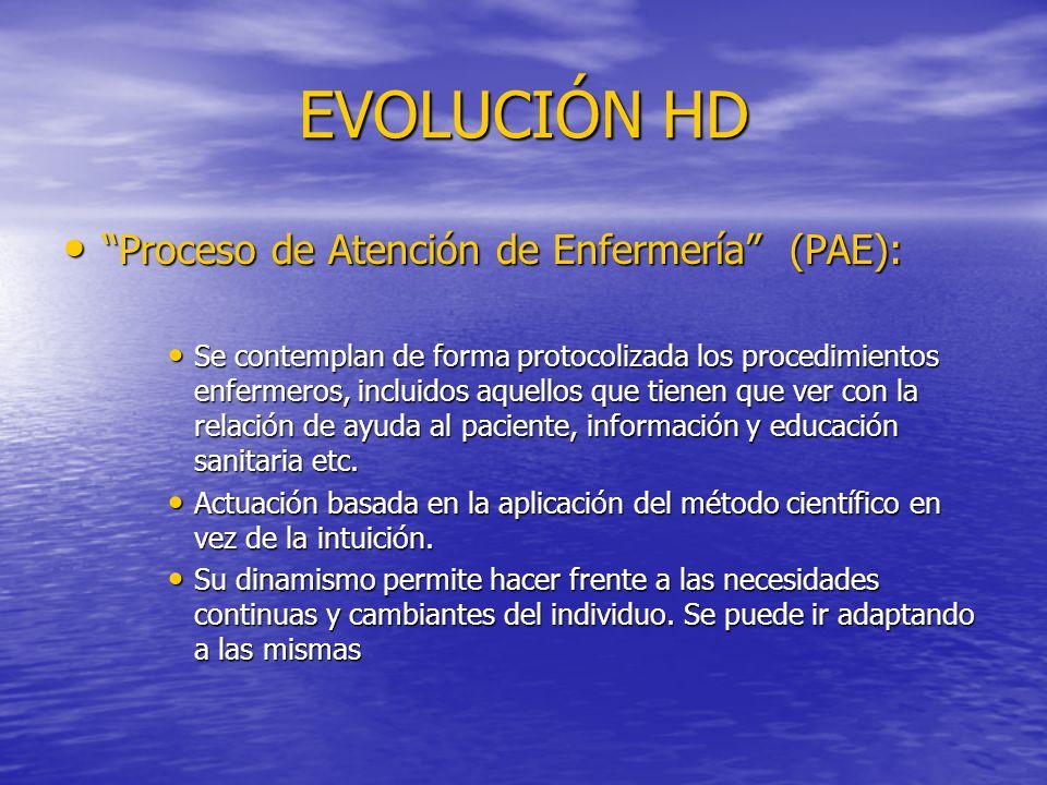 EVOLUCIÓN HD Proceso de Atención de Enfermería (PAE): Proceso de Atención de Enfermería (PAE): Se contemplan de forma protocolizada los procedimientos