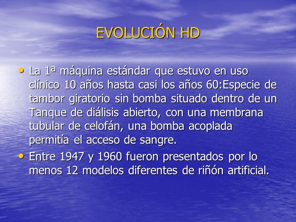 EVOLUCIÓN HD La 1ª máquina estándar que estuvo en uso clínico 10 años hasta casi los años 60:Especie de tambor giratorio sin bomba situado dentro de u