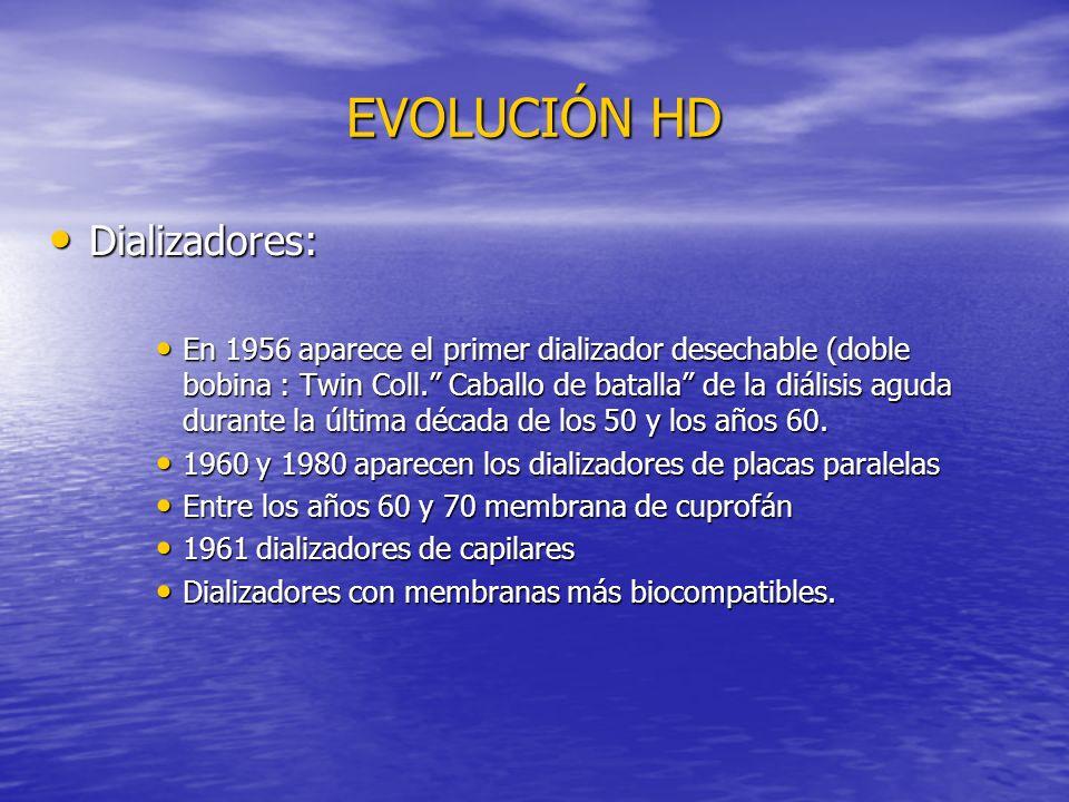 EVOLUCIÓN HD Dializadores: Dializadores: En 1956 aparece el primer dializador desechable (doble bobina : Twin Coll. Caballo de batalla de la diálisis