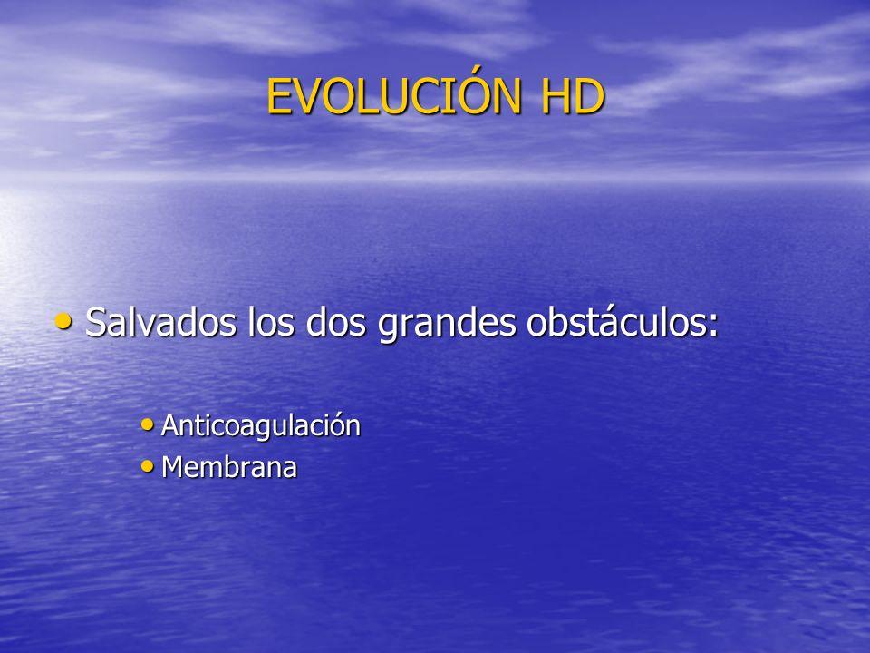EVOLUCIÓN HD Conocimientos generales sobre su enfermedad.