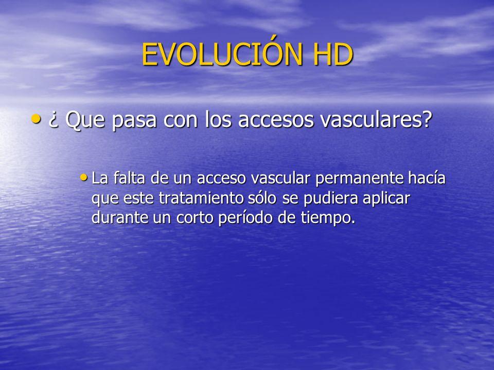 EVOLUCIÓN HD Accesos vasculares: Accesos vasculares: Los primeros a.v.
