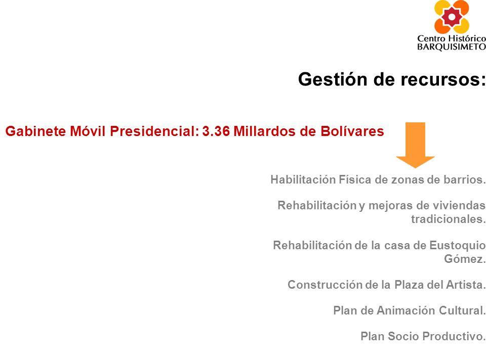 Habilitación Física en Zonas de barrios (90 Has) BS 1.260.000.000,00 Recursos aprobados 3.36 Millardos Plaza del Artista: Bs.
