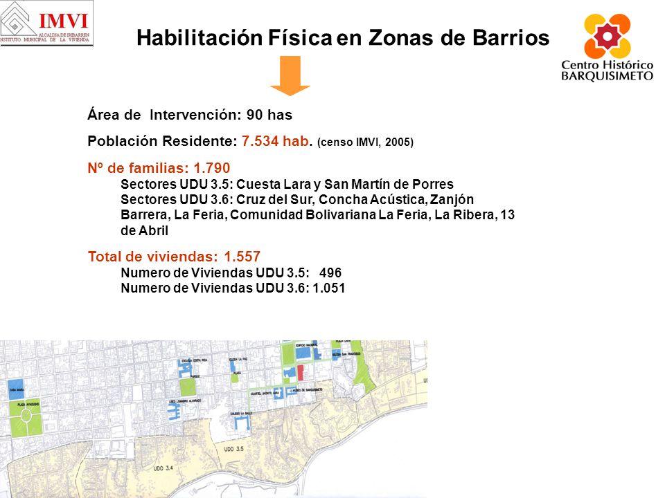 Habilitación Física en Zonas de Barrios Área de Intervención: 90 has Población Residente: 7.534 hab.