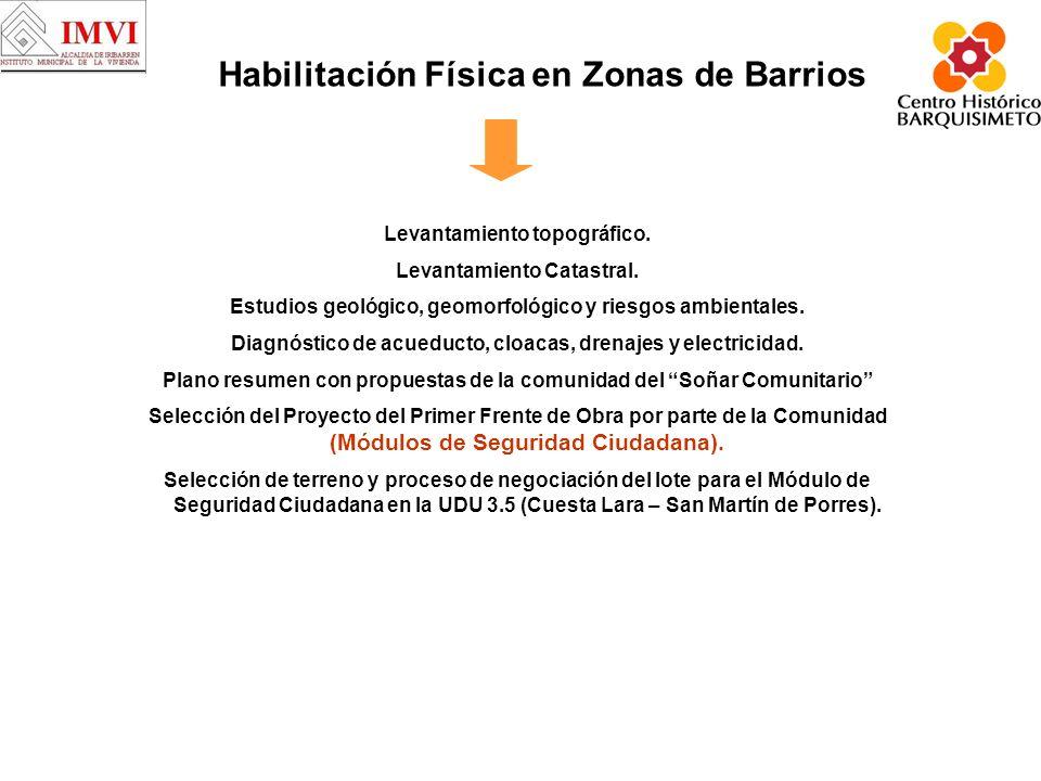 Habilitación Física en Zonas de Barrios Levantamiento topográfico.