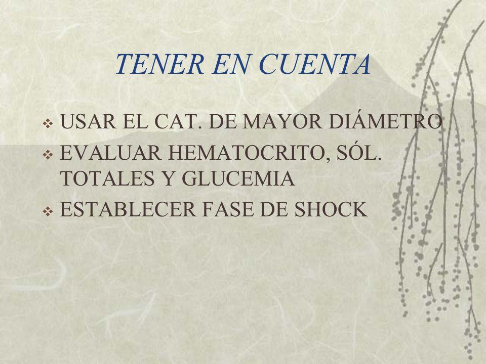 TENER EN CUENTA USAR EL CAT. DE MAYOR DIÁMETRO EVALUAR HEMATOCRITO, SÓL. TOTALES Y GLUCEMIA ESTABLECER FASE DE SHOCK