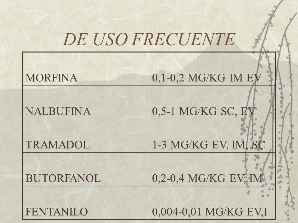 DE USO FRECUENTE MORFINA0,1-0,2 MG/KG IM EV NALBUFINA0,5-1 MG/KG SC, EV TRAMADOL1-3 MG/KG EV, IM, SC BUTORFANOL0,2-0,4 MG/KG EV, IM FENTANILO0,004-0,0