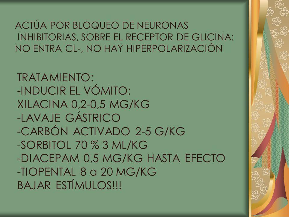 ACTÚA POR BLOQUEO DE NEURONAS INHIBITORIAS, SOBRE EL RECEPTOR DE GLICINA: NO ENTRA CL-, NO HAY HIPERPOLARIZACIÓN TRATAMIENTO: -INDUCIR EL VÓMITO: XILA