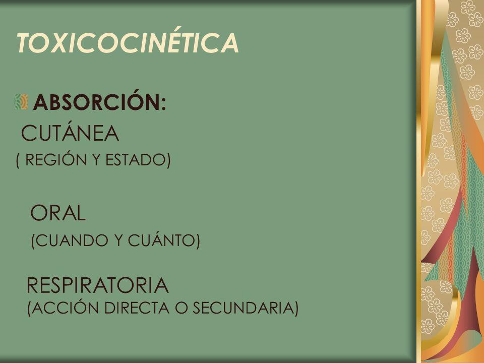 TOXICOCINÉTICA ABSORCIÓN: CUTÁNEA ( REGIÓN Y ESTADO) ORAL (CUANDO Y CUÁNTO) RESPIRATORIA (ACCIÓN DIRECTA O SECUNDARIA)