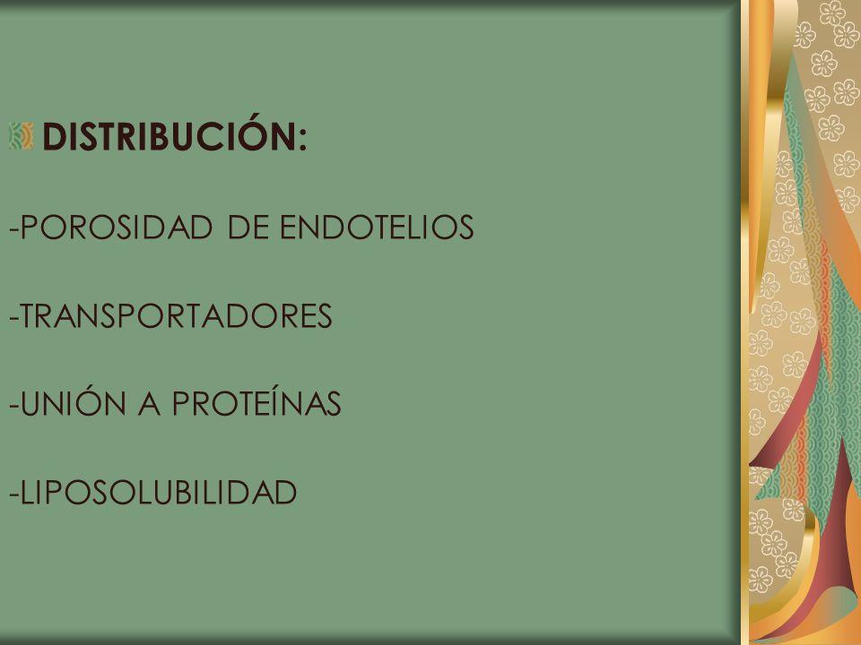 METABOLISMO: ( NO ES DETOXIFICACIÓN) -FASE 1 :OXIDO-REDUCCIÓN E HIDRÓLISIS -FASE 2 :CONJUGACIÓN ( AC.