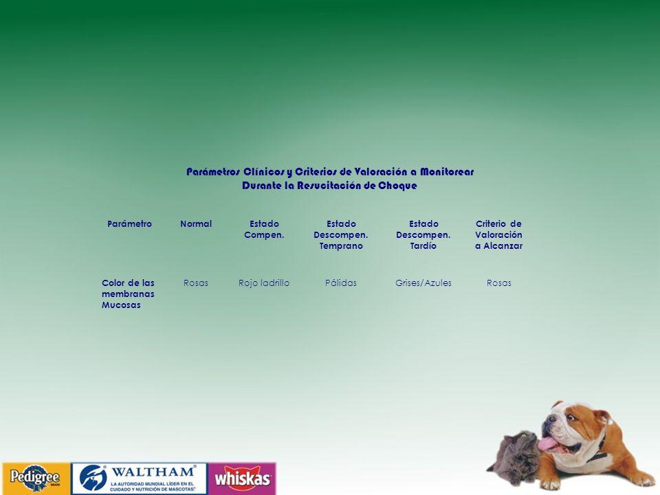 Parámetros Clínicos y Criterios de Valoración a Monitorear Durante la Resucitación de Choque ParámetroNormalEstado Compen.