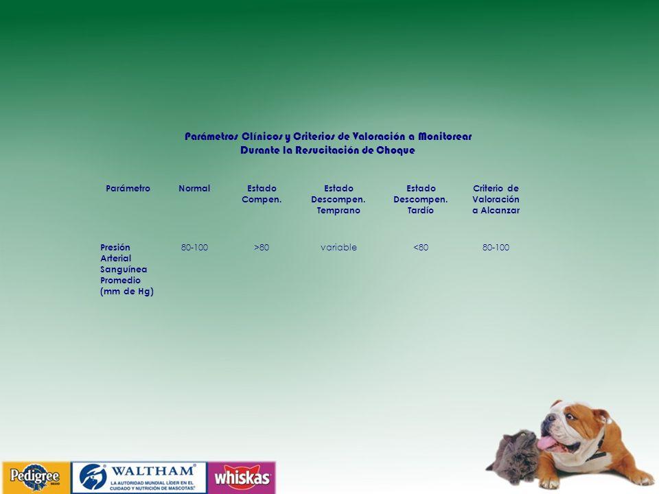Parámetros Clínicos y Criterios de Valoración a Monitorear Durante la Resucitación de Choque ParámetroNormalEstado Compen. Estado Descompen. Temprano