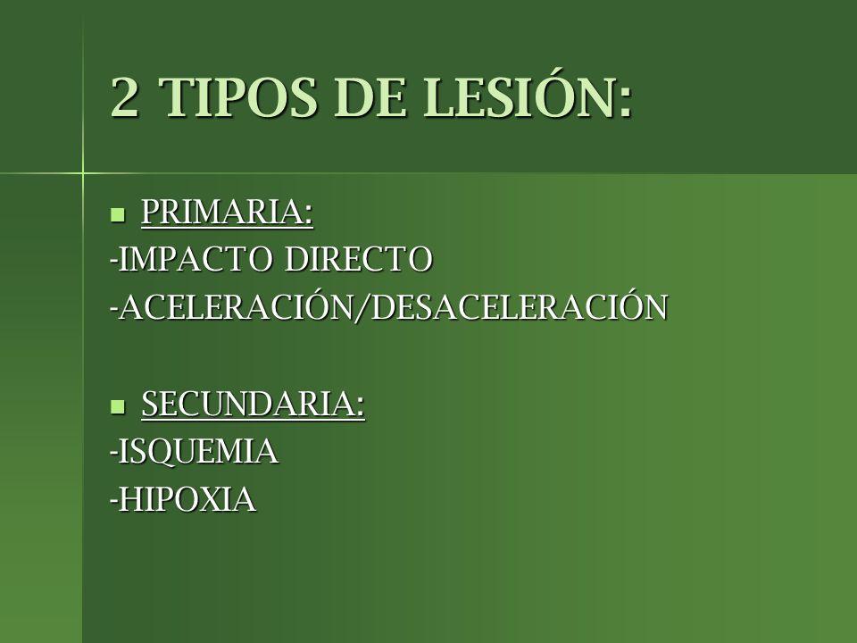 2 TIPOS DE LESIÓN: PRIMARIA: PRIMARIA: -IMPACTO DIRECTO -ACELERACIÓN/DESACELERACIÓN SECUNDARIA: SECUNDARIA:-ISQUEMIA-HIPOXIA