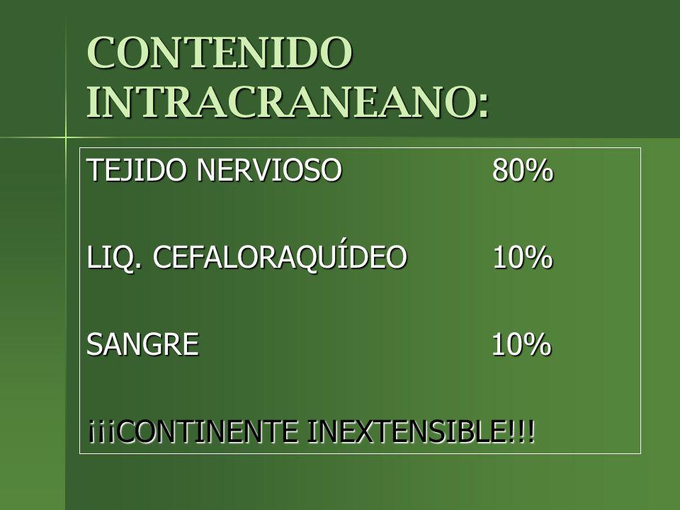 CONTENIDO INTRACRANEANO: TEJIDO NERVIOSO 80% LIQ. CEFALORAQUÍDEO 10% SANGRE 10% ¡¡¡CONTINENTE INEXTENSIBLE!!!