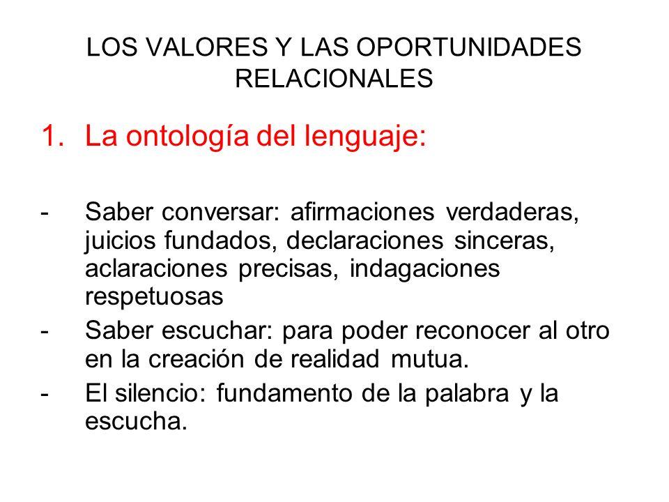 LOS VALORES Y LAS OPORTUNIDADES RELACIONALES 1.La ontología del lenguaje: -Saber conversar: afirmaciones verdaderas, juicios fundados, declaraciones s