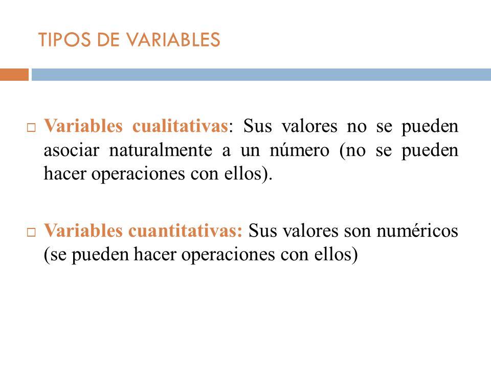 TIPOS DE VARIABLES Variables cualitativas: Sus valores no se pueden asociar naturalmente a un número (no se pueden hacer operaciones con ellos). Varia