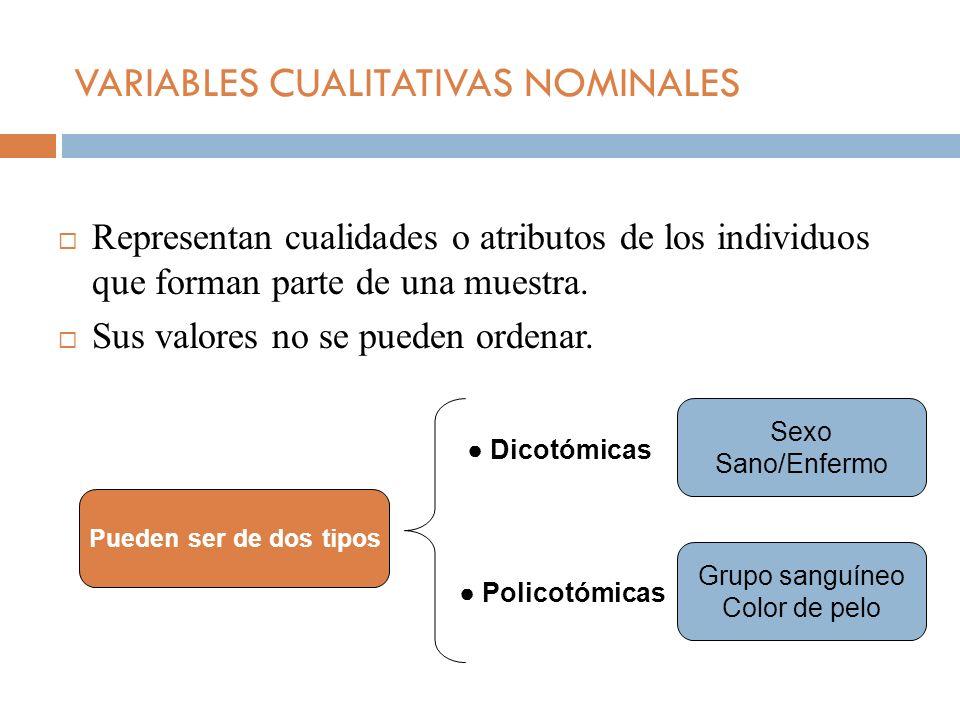 VARIABLES CUALITATIVAS NOMINALES Representan cualidades o atributos de los individuos que forman parte de una muestra. Sus valores no se pueden ordena