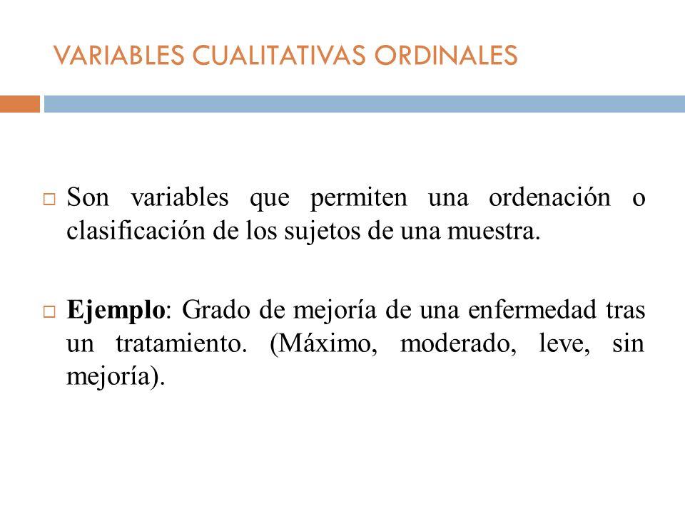 VARIABLES CUALITATIVAS ORDINALES Son variables que permiten una ordenación o clasificación de los sujetos de una muestra. Ejemplo: Grado de mejoría de