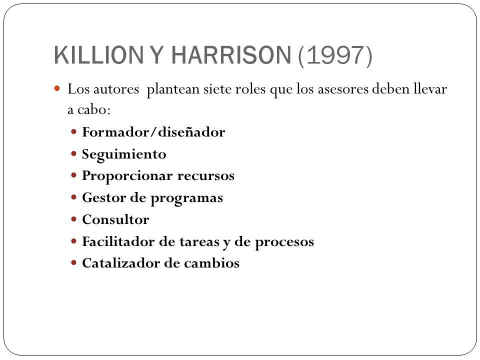 KILLION Y HARRISON (1997) Los autores plantean siete roles que los asesores deben llevar a cabo: Formador/diseñador Seguimiento Proporcionar recursos