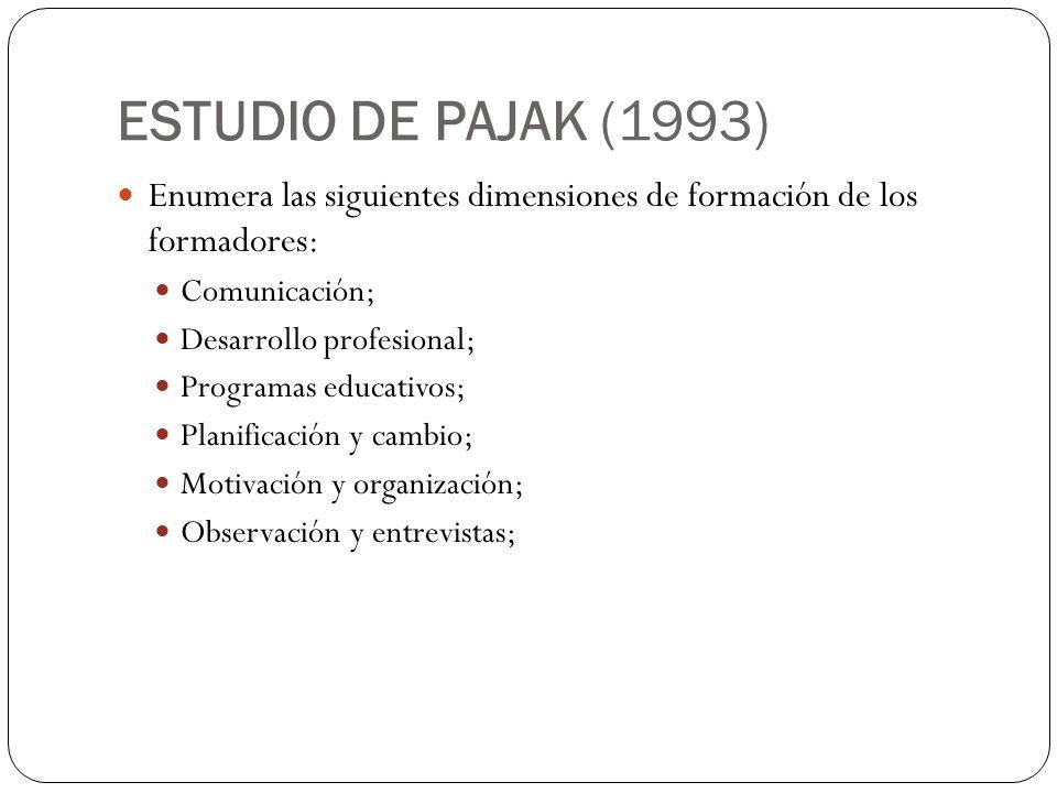 ESTUDIO DE PAJAK (1993) Enumera las siguientes dimensiones de formación de los formadores: Comunicación; Desarrollo profesional; Programas educativos;