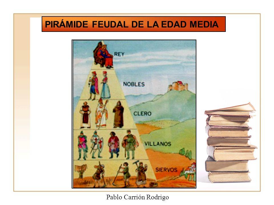 PIRÁMIDE FEUDAL DE LA EDAD MEDIA Pablo Carrión Rodrigo