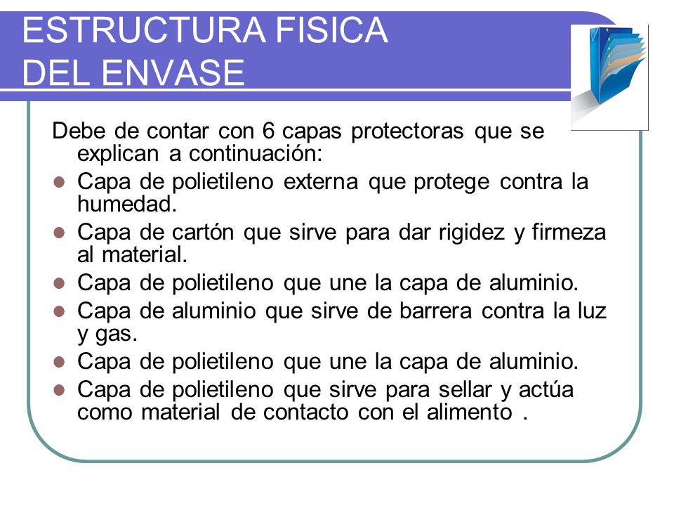 Ventajas Vidrio: es reciclable, alta barrera a gases y vapores, resisten altas temperaturas, etc.