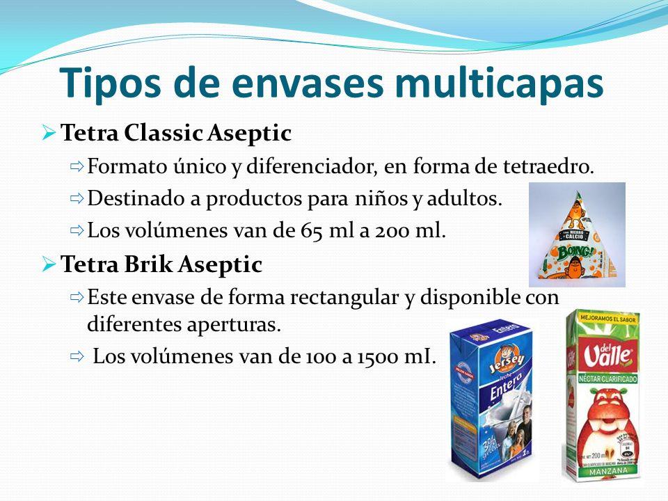 Tipos de envases multicapas Tetra Classic Aseptic Formato único y diferenciador, en forma de tetraedro. Destinado a productos para niños y adultos. Lo