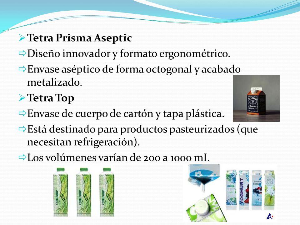 Tetra Prisma Aseptic Diseño innovador y formato ergonométrico. Envase aséptico de forma octogonal y acabado metalizado. Tetra Top Envase de cuerpo de