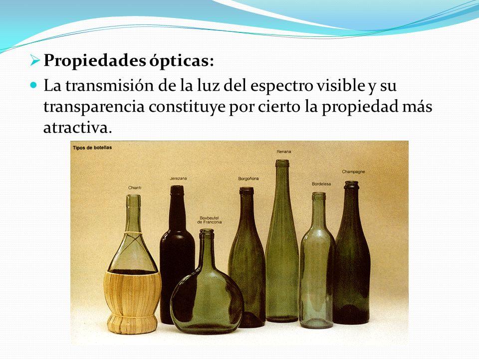 Propiedades ópticas: La transmisión de la luz del espectro visible y su transparencia constituye por cierto la propiedad más atractiva.