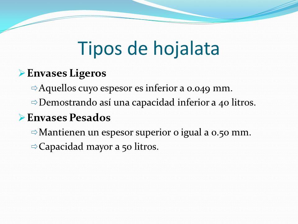 Tipos de hojalata Envases Ligeros Aquellos cuyo espesor es inferior a 0.049 mm. Demostrando así una capacidad inferior a 40 litros. Envases Pesados Ma