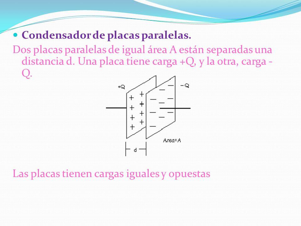 Condensador de placas paralelas. Dos placas paralelas de igual área A están separadas una distancia d. Una placa tiene carga +Q, y la otra, carga - Q.