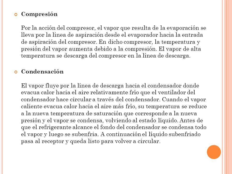 Compresión Por la acción del compresor, el vapor que resulta de la evaporación se lleva por la línea de aspiración desde el evaporador hacia la entrad
