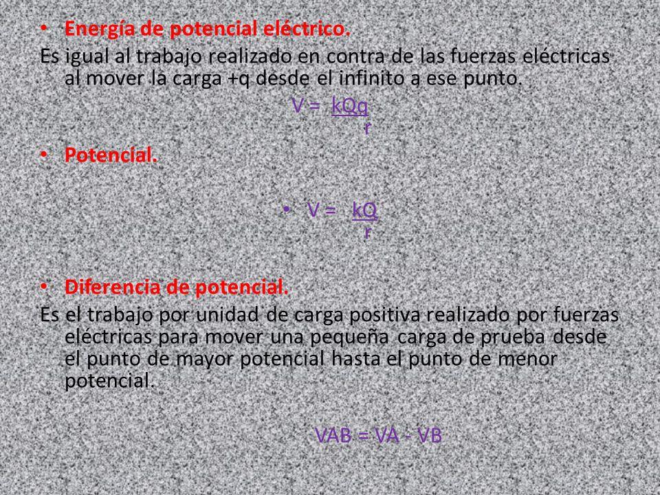 Elementos eléctricos: Capacitor : Un capacitor se compone básicamente de 2 placas conductoras paralelas, separadas por un aislante denominado dieléctrico.
