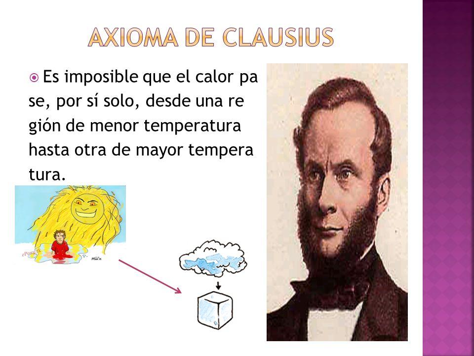 Es imposible que el calor pa se, por sí solo, desde una re gión de menor temperatura hasta otra de mayor tempera tura.