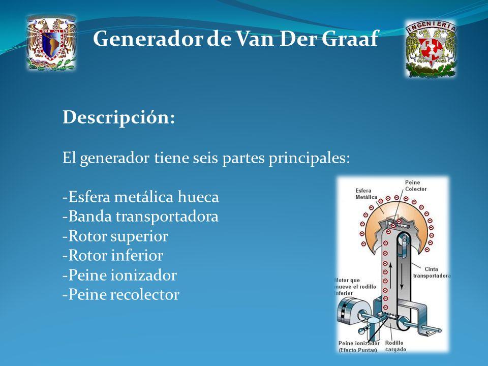 Generador de Van Der Graaf Descripción: El generador tiene seis partes principales: -Esfera metálica hueca -Banda transportadora -Rotor superior -Roto