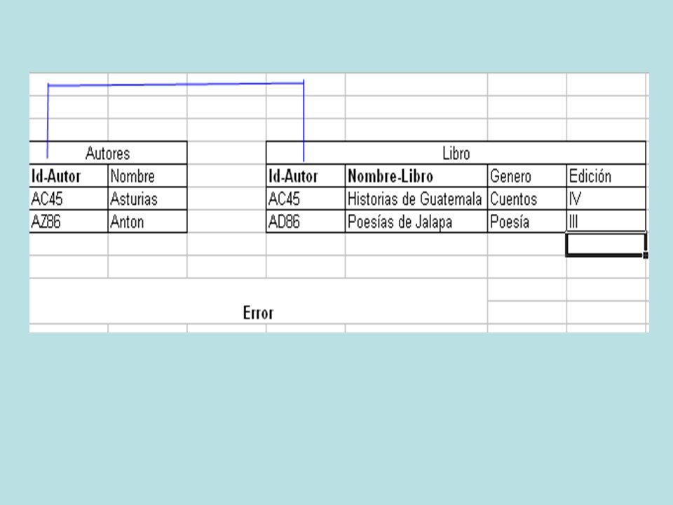 Ejercicio Cree una base de datos para llevar el control de asignaciones y notas para un centro educativo, ingrese 5 registros verificando que de un mensaje de error al intentar introducir un registro a un carné no existente.