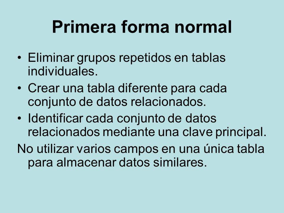 Primera forma normal Eliminar grupos repetidos en tablas individuales. Crear una tabla diferente para cada conjunto de datos relacionados. Identificar