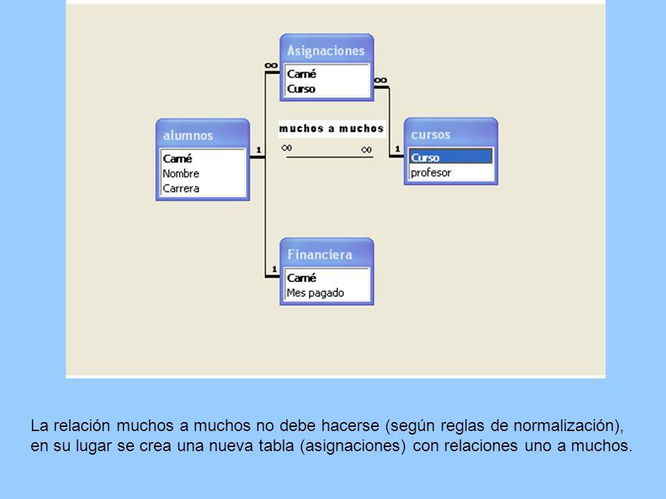 La relación muchos a muchos no debe hacerse (según reglas de normalización), en su lugar se crea una nueva tabla (asignaciones) con relaciones uno a muchos.